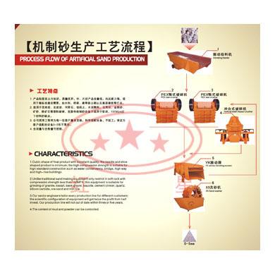 專業生產制砂機械 專業生產制砂生產線 制沙機-紅星20081101