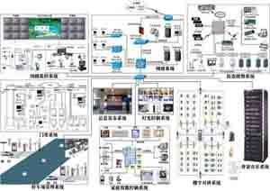 城市建筑,安防系統設計、施工,深圳恒鑫公司20081105