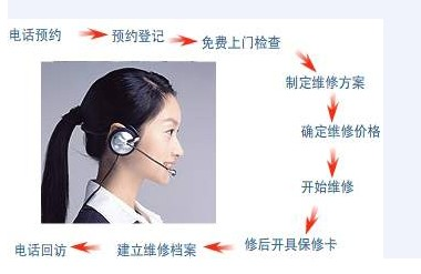 成都索尼電視維修中心028-8335358120081108