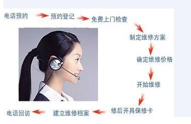 成都海爾彩電維修中心028-8443700920081109