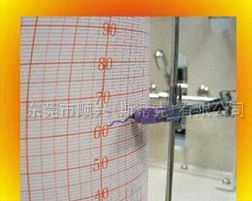 溫濕度記錄筆、溫濕度記錄紙、溫濕度記錄儀、環形燈管、環形燈座