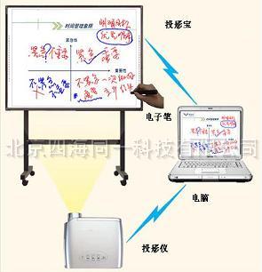 新一代互動電子白板