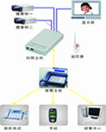 電子家用報警器,智能家用報警器,鐵壁聯防報警監控器